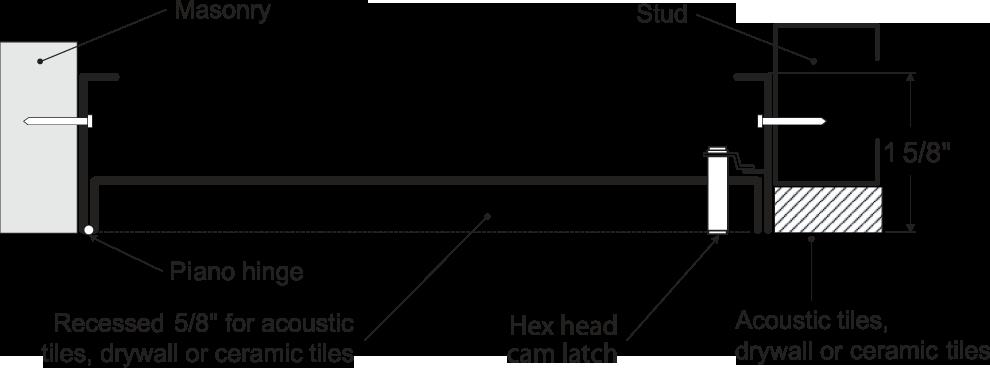 AHA-00 - Cendrex