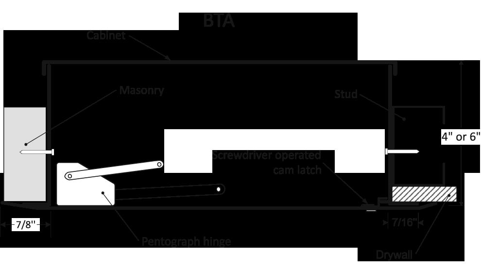 BTA_BTV_EN_cote_2